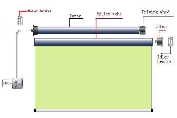 07-roller-blinds-manualB7DC6D92-D2B6-71DF-2522-291415F82D0E.jpg